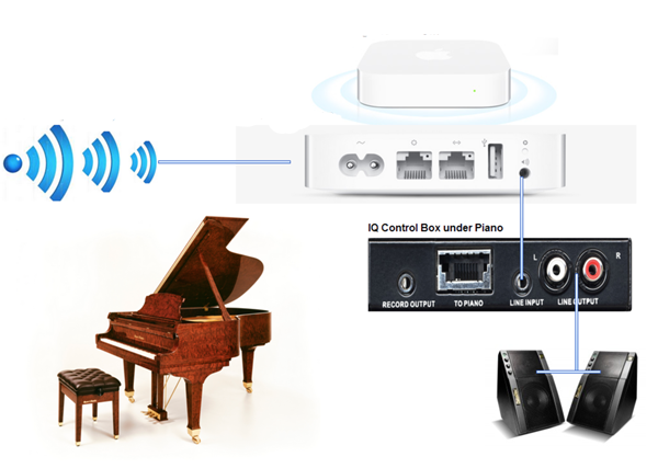 PIANODISC - IQ HD Airport Premium R
